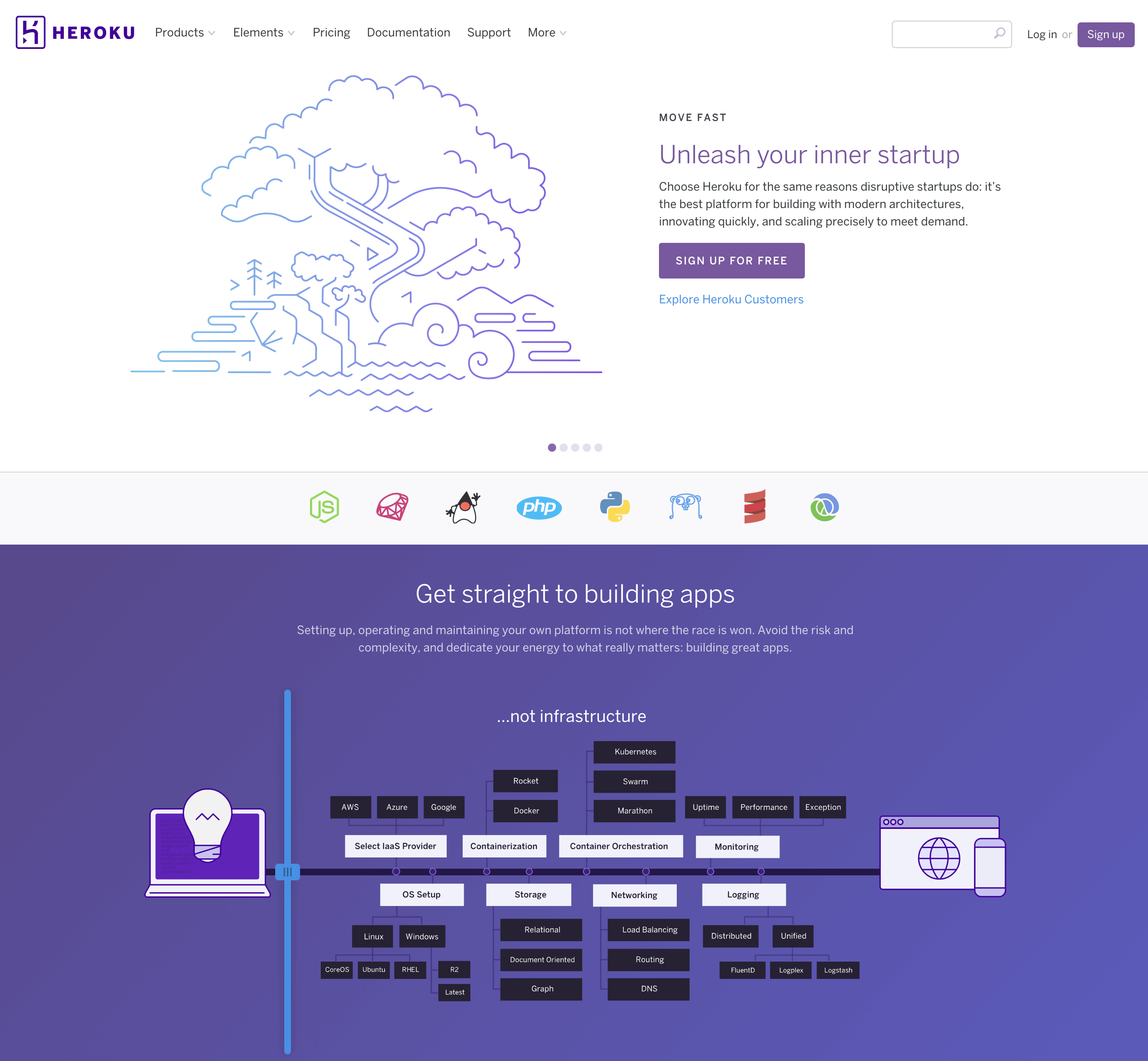 Screenshot of the use of alternating backgrounds in Heroku's design